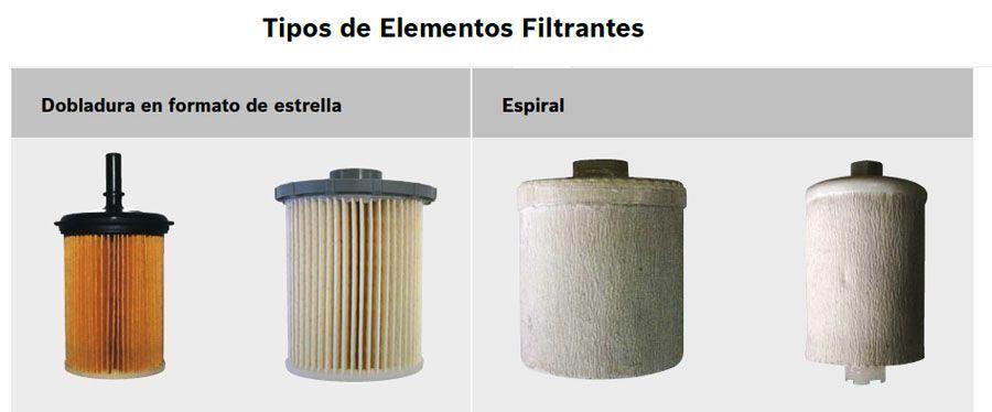 Esta imagen tiene un atributo alt vacío; el nombre del archivo es tipos-elementros-filtrantes-filtro-ok-compressor.jpg